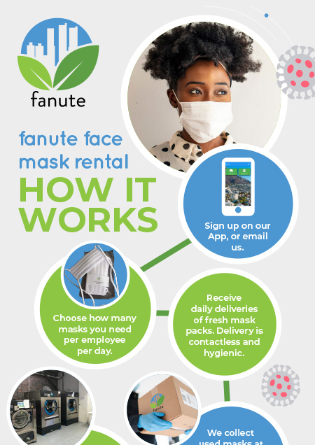 fanute-face-mask-rental-service-how-it-works-infographic
